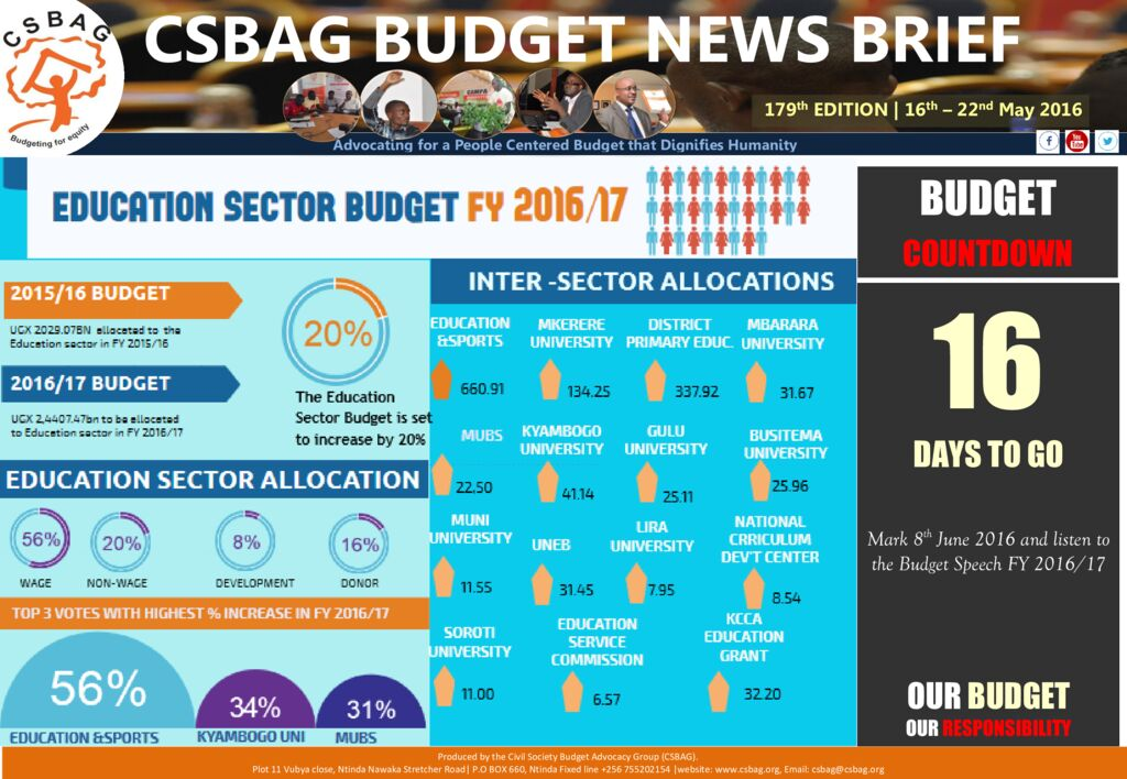 thumbnail of CSBAG WEEKLY BUDGET NEWS 179