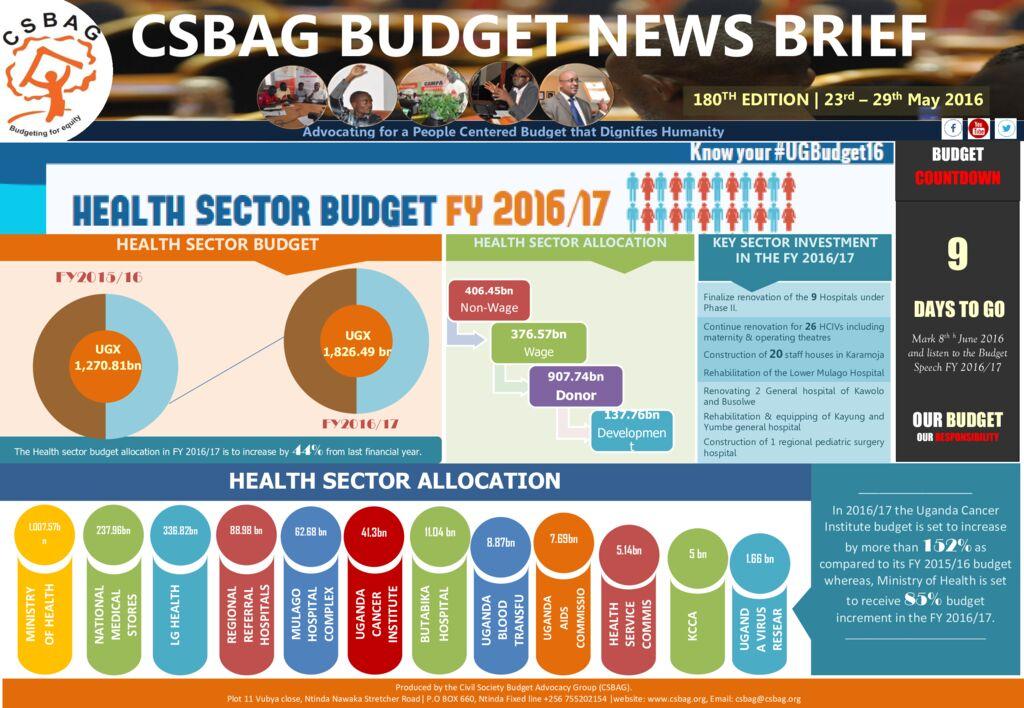 thumbnail of CSBAG WEEKLY BUDGET NEWS 180-29th May 2017