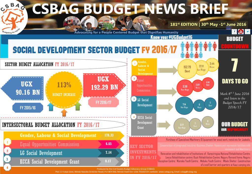 thumbnail of CSBAG WEEKLY BUDGET NEWS 181-2nd May 2017