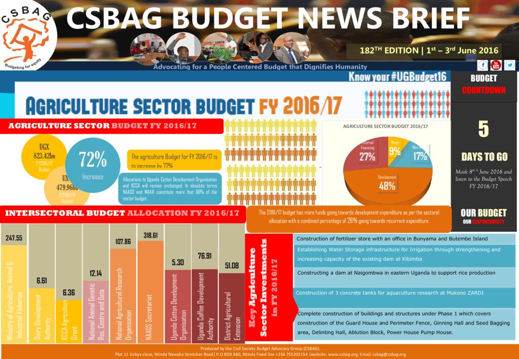 thumbnail of CSBAG WEEKLY BUDGET NEWS 182