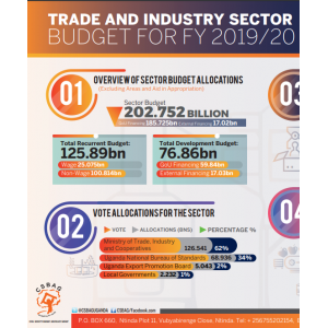 Trade And Industry Sector Budget FY 2019/20