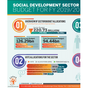 Social Development Sector Budget FY 2019/20