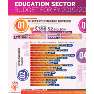 Education Sector Budget FY 2019/20